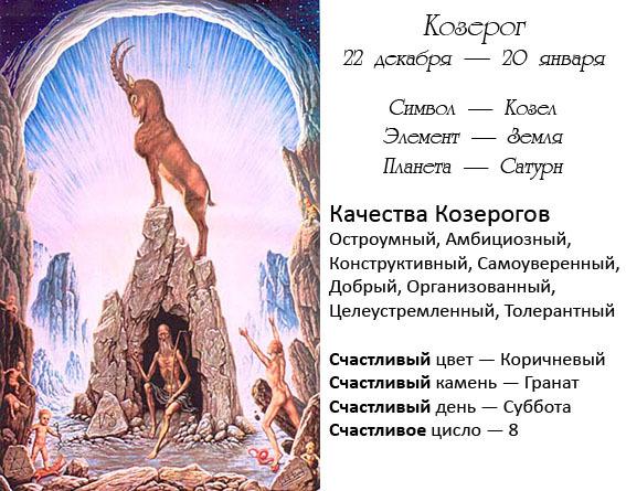 Козерог и Лев: совместимость в любвии и интиме, дружбе и бизнесе
