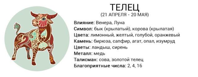 Совместимость Тельца: друзья, враги, коллеги и любовники